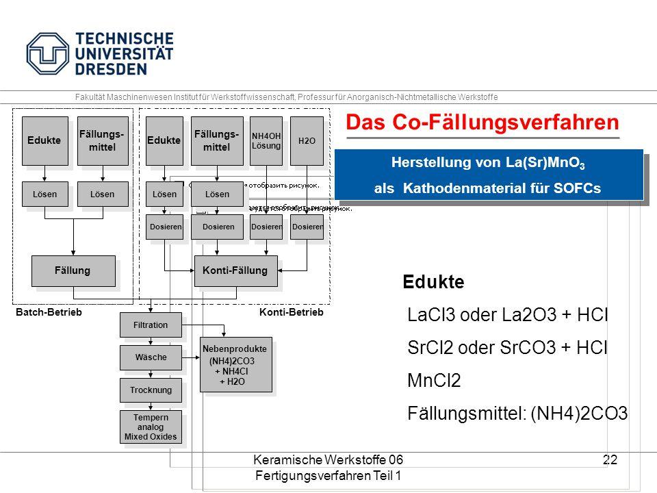Keramische Werkstoffe 06 Fertigungsverfahren Teil 1 22 Herstellung von La(Sr)MnO 3 als Kathodenmaterial für SOFCs Herstellung von La(Sr)MnO 3 als Kath