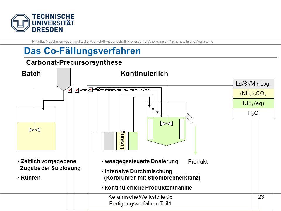 Keramische Werkstoffe 06 Fertigungsverfahren Teil 1 23 Das Co-Fällungsverfahren La/Sr/Mn-Lsg. (NH 4 ) 2 CO 3 H2OH2O NH 3 (aq) Produkt Lösung BatchKont