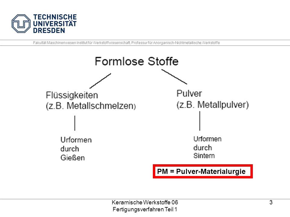 Keramische Werkstoffe 06 Fertigungsverfahren Teil 1 3 PM = Pulver-Materialurgie Fakultät Maschinenwesen Institut für Werkstoffwissenschaft, Professur