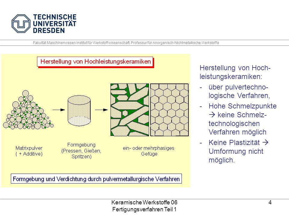 Keramische Werkstoffe 06 Fertigungsverfahren Teil 1 15 Ta- und Nb-Kondensatoren Fakultät Maschinenwesen Institut für Werkstoffwissenschaft, Professur für Anorganisch-Nichtmetallische Werkstoffe