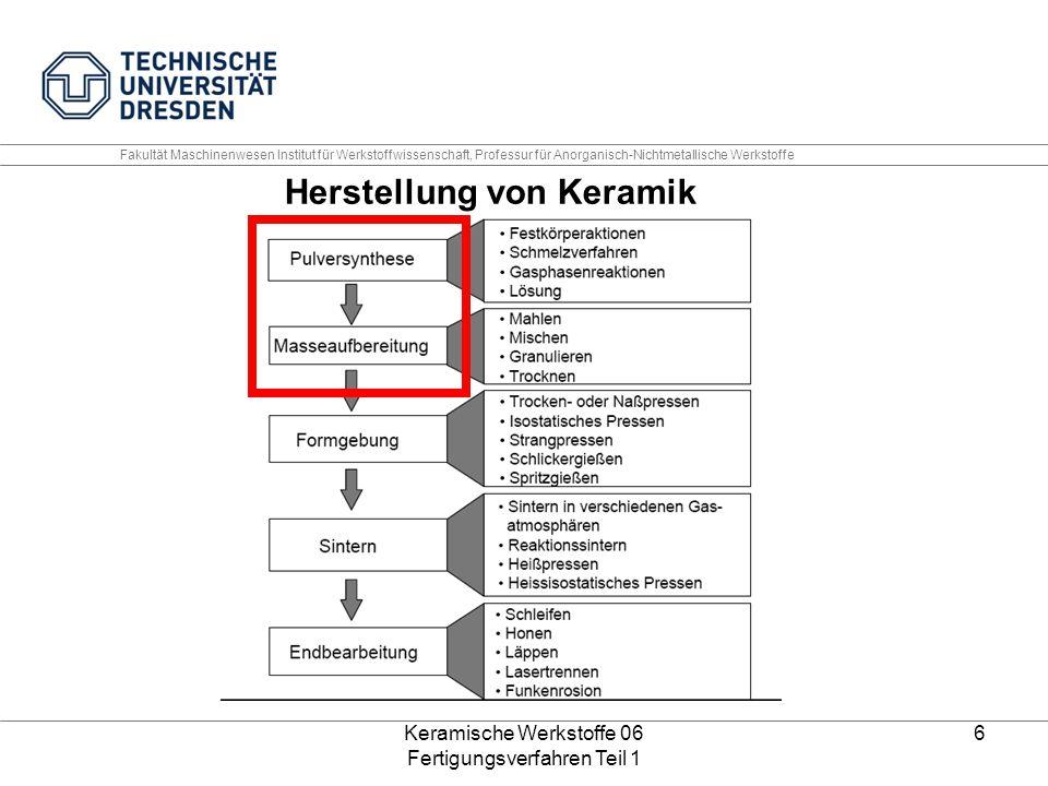 Keramische Werkstoffe 06 Fertigungsverfahren Teil 1 6 Herstellung von Keramik Fakultät Maschinenwesen Institut für Werkstoffwissenschaft, Professur fü