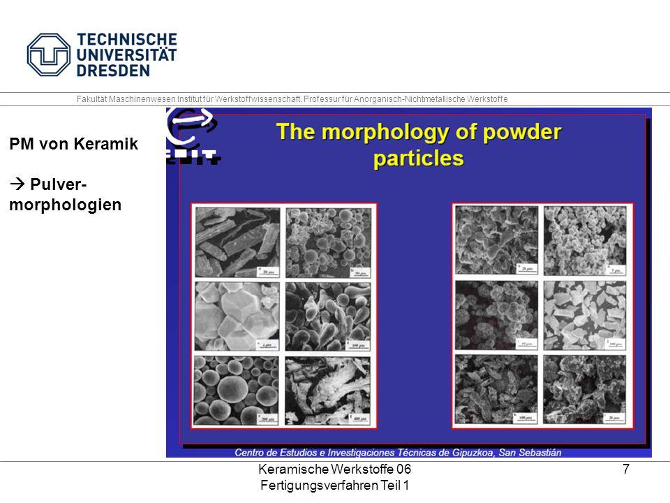 Keramische Werkstoffe 06 Fertigungsverfahren Teil 1 7 PM von Keramik  Pulver- morphologien Fakultät Maschinenwesen Institut für Werkstoffwissenschaft