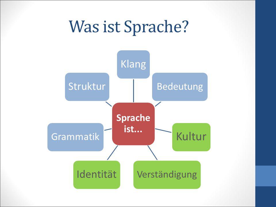 Was ist Sprache? Sprache ist... Klang Bedeutung Kultur Verständigung Identität Grammatik Struktur
