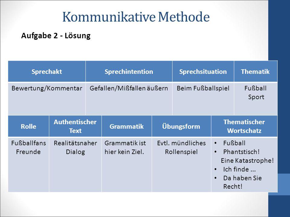 ALM/AVM und KM Gemeinsamkeiten und Unterschiede Kommunikative MethodeALM/AVM Offenes und flexibles Unterrichtskonzept.Einzelne Phasen und Lernschritte sind genau festgelegt.