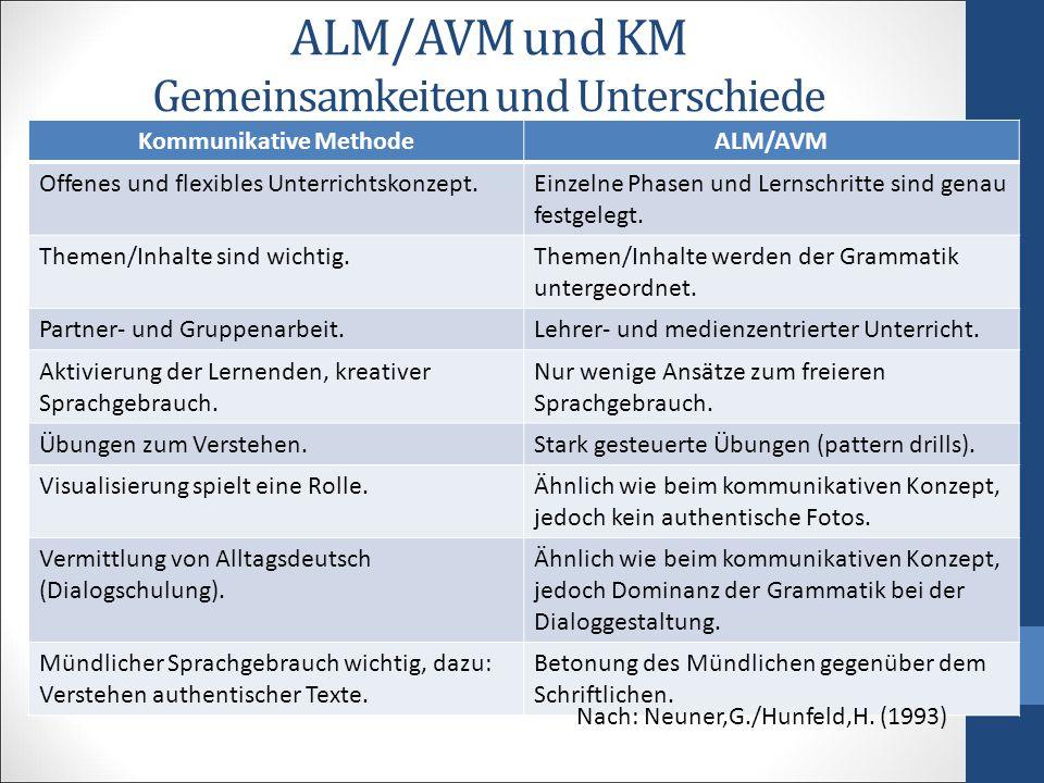 ALM/AVM und KM Gemeinsamkeiten und Unterschiede Kommunikative MethodeALM/AVM Offenes und flexibles Unterrichtskonzept.Einzelne Phasen und Lernschritte