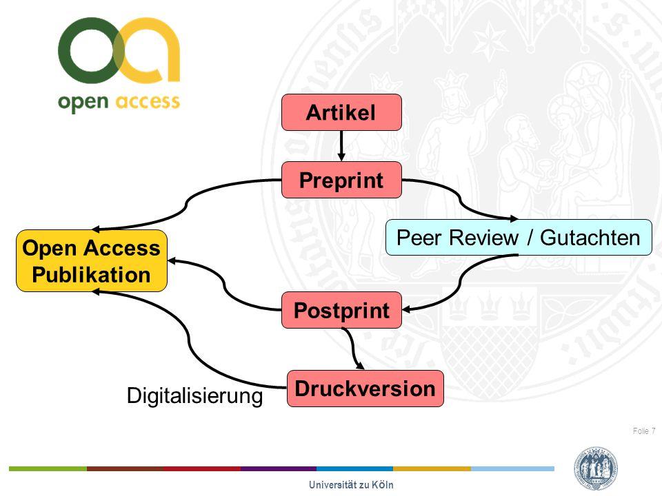 Universit ä t zu K ö ln Folie 7 Artikel Preprint Postprint Peer Review / Gutachten Druckversion Open Access Publikation Digitalisierung