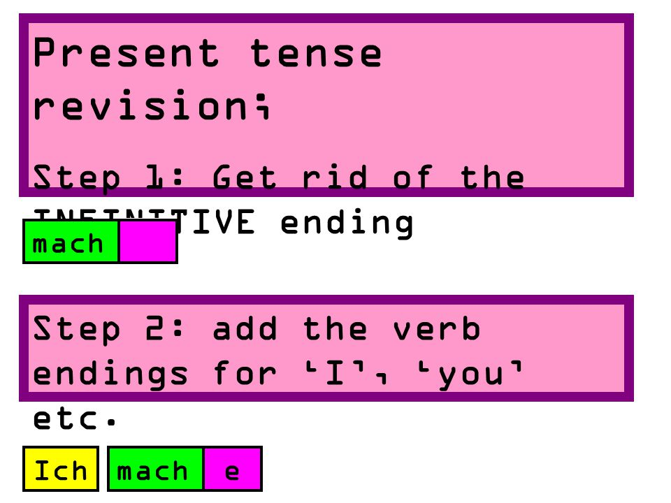 Present tense revision; Step 1: Get rid of the INFINITIVE ending machen Step 2: add the verb endings for 'I', 'you' etc.
