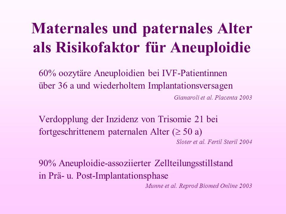 Maternales und paternales Alter als Risikofaktor für Aneuploidie 60% oozytäre Aneuploidien bei IVF-Patientinnen über 36 a und wiederholtem Implantatio