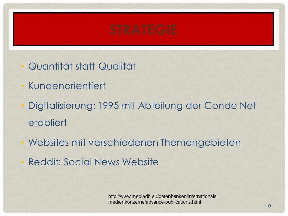 STRATEGIE Quantität statt Qualität Kundenorientiert Digitalisierung: 1995 mit Abteilung der Conde Net etabliert Websites mit verschiedenen Themengebie