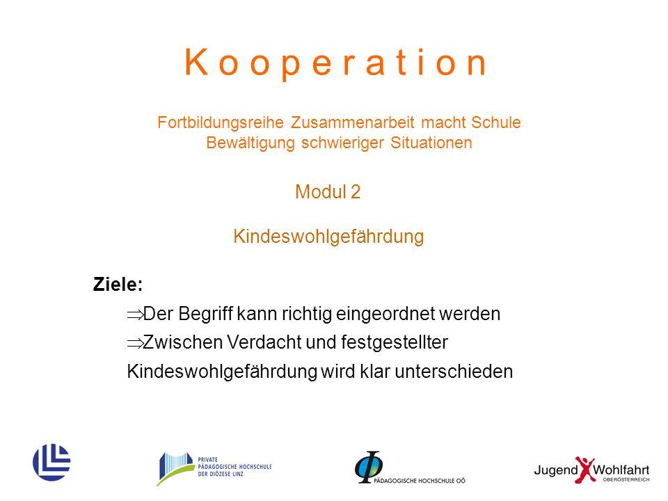 K o o p e r a t i o n Fortbildungsreihe Zusammenarbeit macht Schule Bewältigung schwieriger Situationen Modul 2 Kindeswohlgefährdung Ziele:  Der Begr
