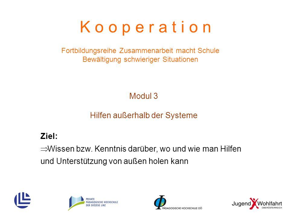 K o o p e r a t i o n Fortbildungsreihe Zusammenarbeit macht Schule Bewältigung schwieriger Situationen Modul 3 Hilfen außerhalb der Systeme Ziel:  W