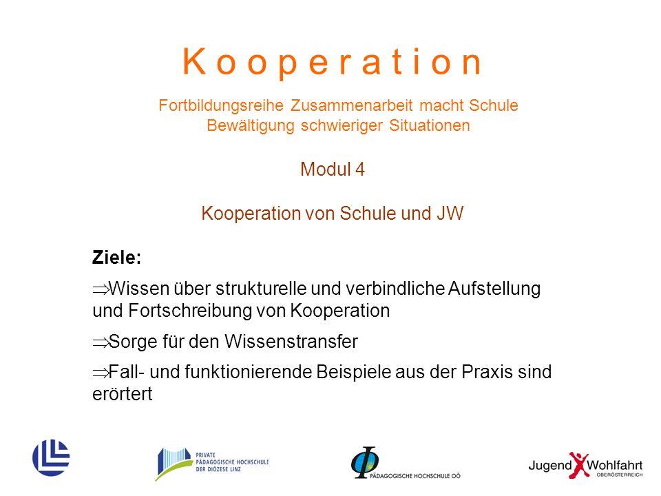 K o o p e r a t i o n Fortbildungsreihe Zusammenarbeit macht Schule Bewältigung schwieriger Situationen Modul 4 Kooperation von Schule und JW Ziele: 