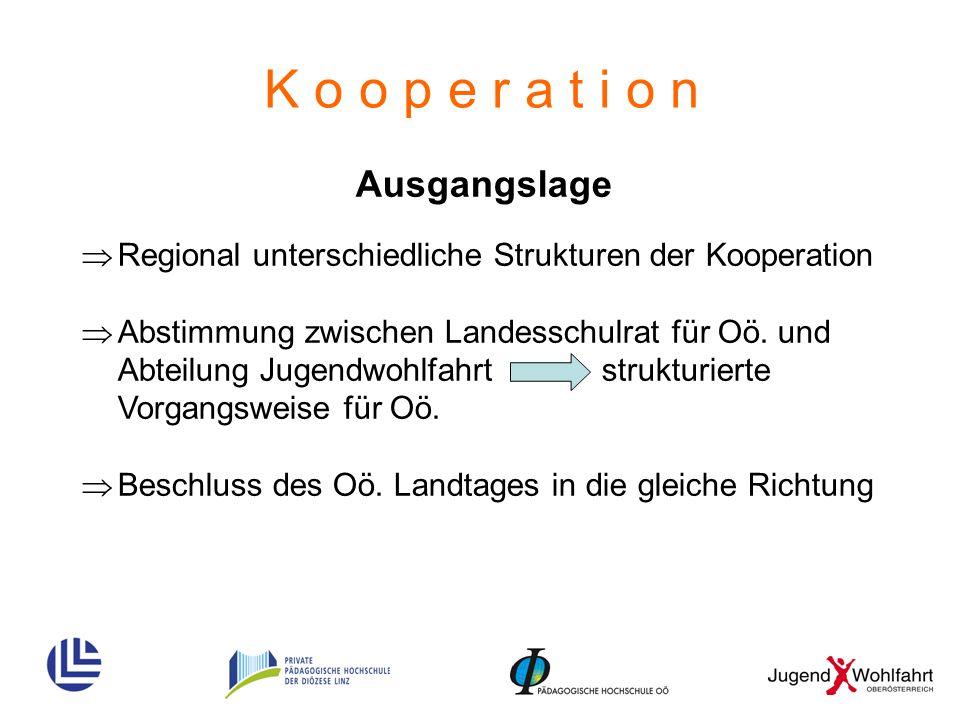 K o o p e r a t i o n Ausgangslage  Regional unterschiedliche Strukturen der Kooperation  Abstimmung zwischen Landesschulrat für Oö. und Abteilung J