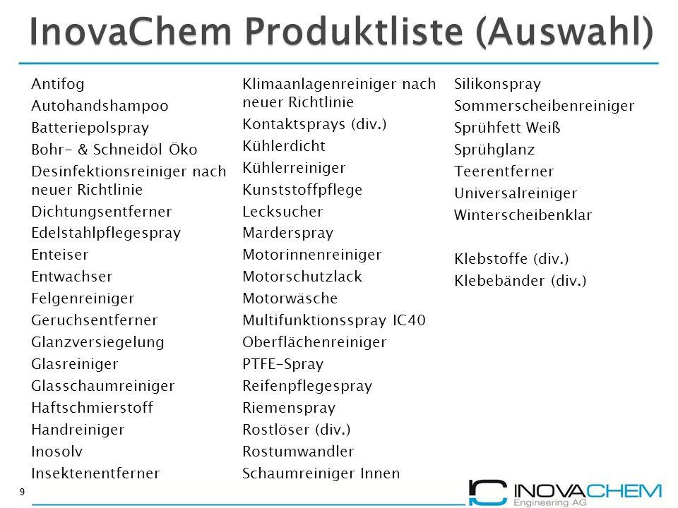 9 InovaChem Produktliste (Auswahl) Antifog Autohandshampoo Batteriepolspray Bohr- & Schneidöl Öko Desinfektionsreiniger nach neuer Richtlinie Dichtung