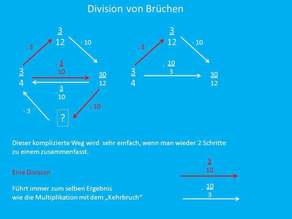 Division von Brüchen 3 10 : 3434 ? 3 10 ∙ : 10 30 12 ? ∙ 3 : 3 3 12 ∙ 10 Dieser komplizierte Weg wird sehr einfach, wenn man wieder 2 Schritte zu eine