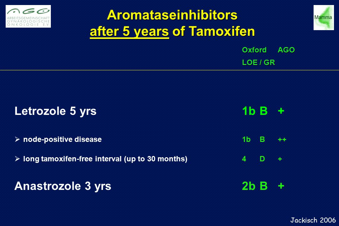 OxfordAGO LOE / GR Letrozole 5 yrs1bB+  node-positive disease1bB++  long tamoxifen-free interval (up to 30 months) 4D+ Anastrozole 3 yrs2bB+ Aromata