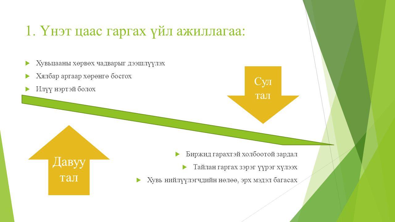 Гуравдугаар бүлэг. Хөрөнгийн зах зээл дэх мэргэжлийн үйл ажиллагаа