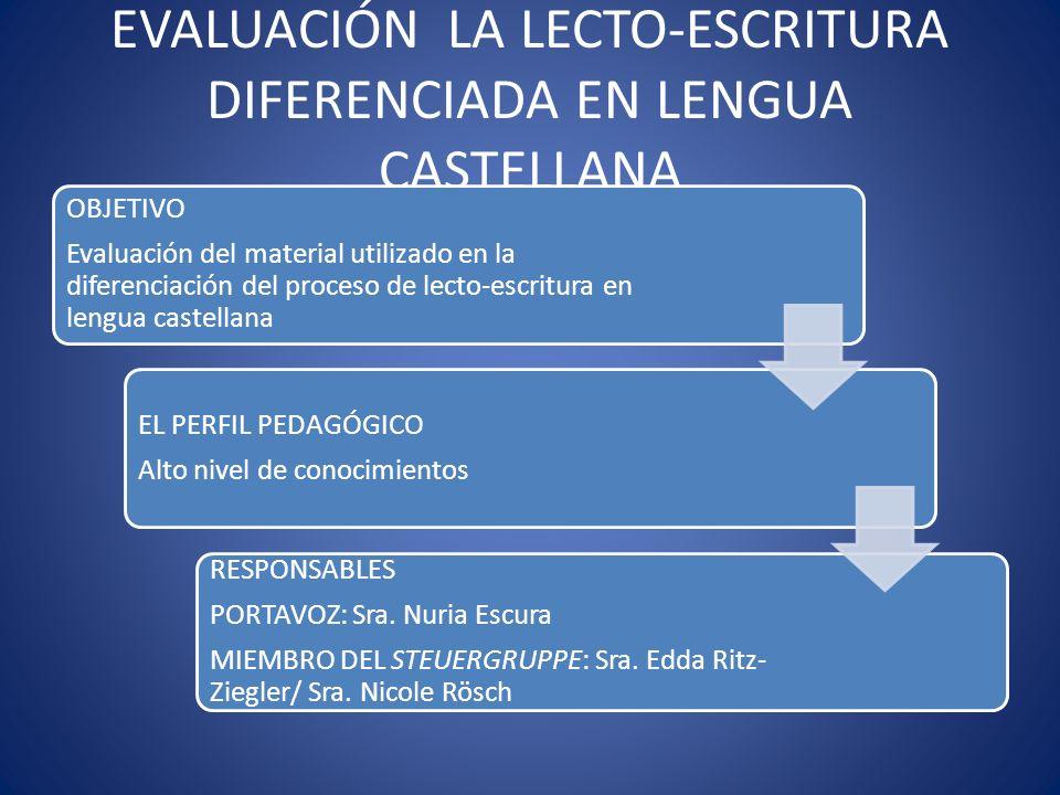 EVALUACIÓN LA LECTO-ESCRITURA DIFERENCIADA EN LENGUA CASTELLANA OBJETIVO Evaluación del material utilizado en la diferenciación del proceso de lecto-e