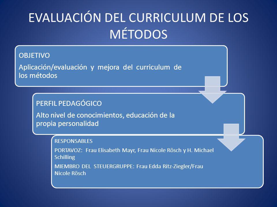 EVALUACIÓN DEL CURRICULUM DE LOS MÉTODOS OBJETIVO Aplicación/evaluación y mejora del curriculum de los métodos PERFIL PEDAGÓGICO Alto nivel de conocim