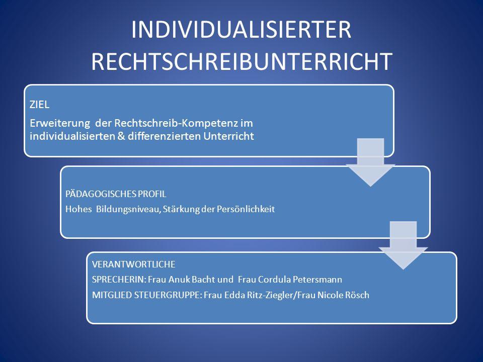 INDIVIDUALISIERTER RECHTSCHREIBUNTERRICHT ZIEL Erweiterung der Rechtschreib-Kompetenz im individualisierten & differenzierten Unterricht PÄDAGOGISCHES