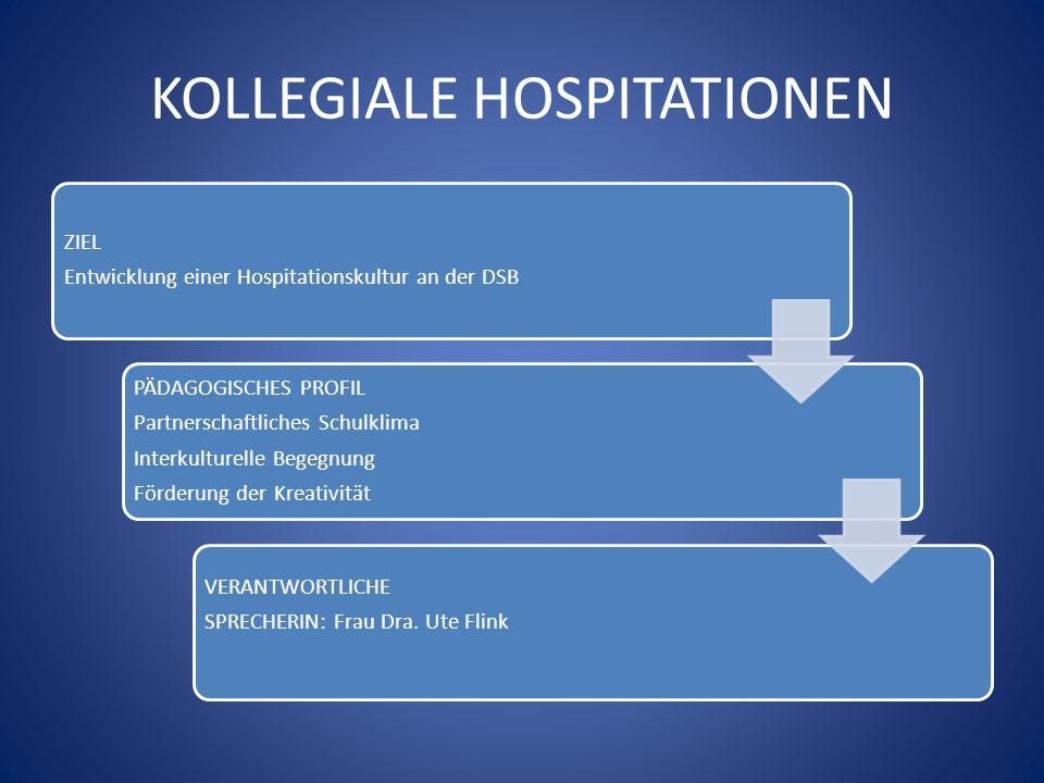 KOLLEGIALE HOSPITATIONEN ZIEL Entwicklung einer Hospitationskultur an der DSB PÄDAGOGISCHES PROFIL Partnerschaftliches Schulklima Interkulturelle Bege