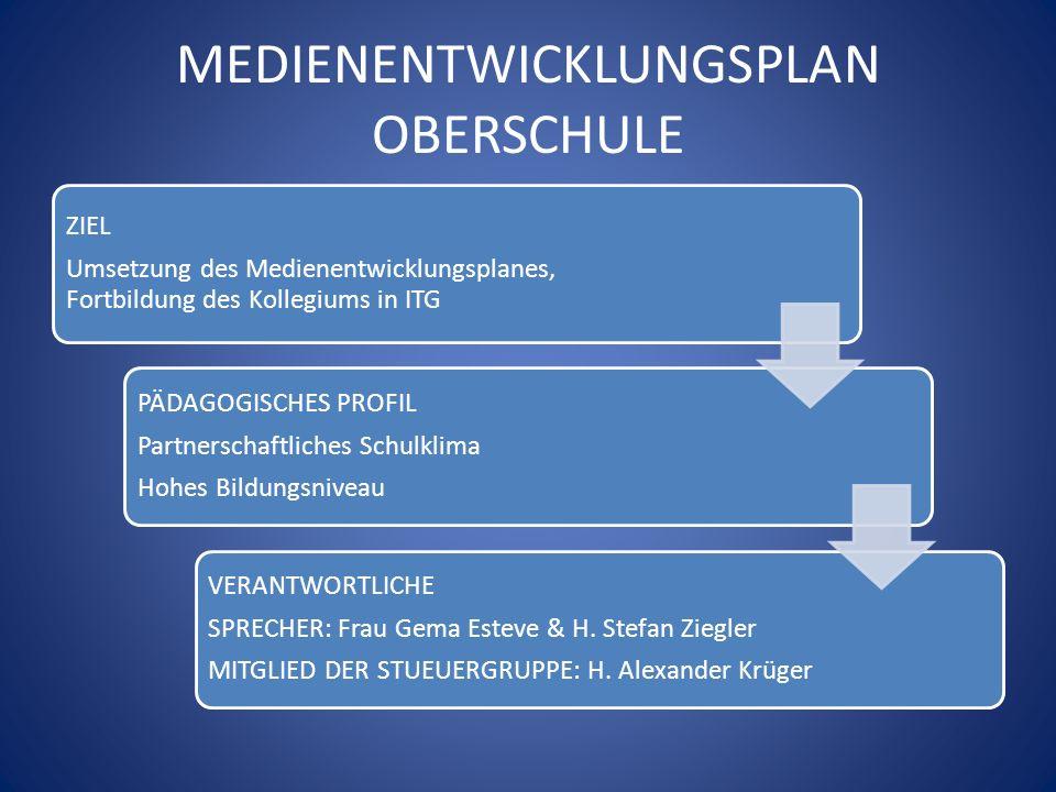 MEDIENENTWICKLUNGSPLAN OBERSCHULE ZIEL Umsetzung des Medienentwicklungsplanes, Fortbildung des Kollegiums in ITG PÄDAGOGISCHES PROFIL Partnerschaftlic
