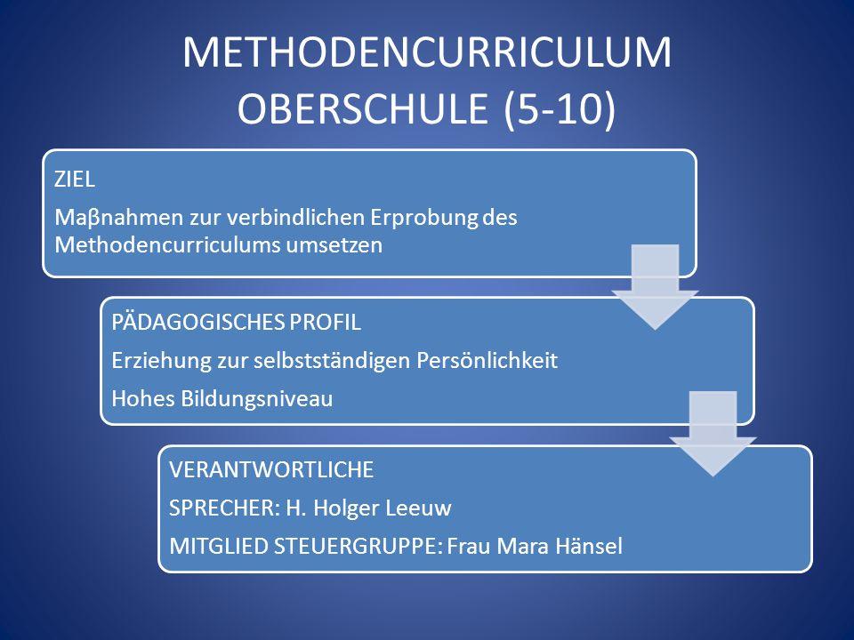 METHODENCURRICULUM OBERSCHULE (5-10) ZIEL Maβnahmen zur verbindlichen Erprobung des Methodencurriculums umsetzen PÄDAGOGISCHES PROFIL Erziehung zur se