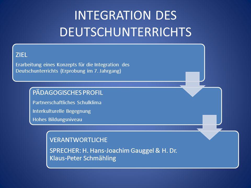 INTEGRATION DES DEUTSCHUNTERRICHTS ZIEL Erarbeitung eines Konzepts für die Integration des Deutschunterrichts (Erprobung im 7. Jahrgang) PÄDAGOGISCHES