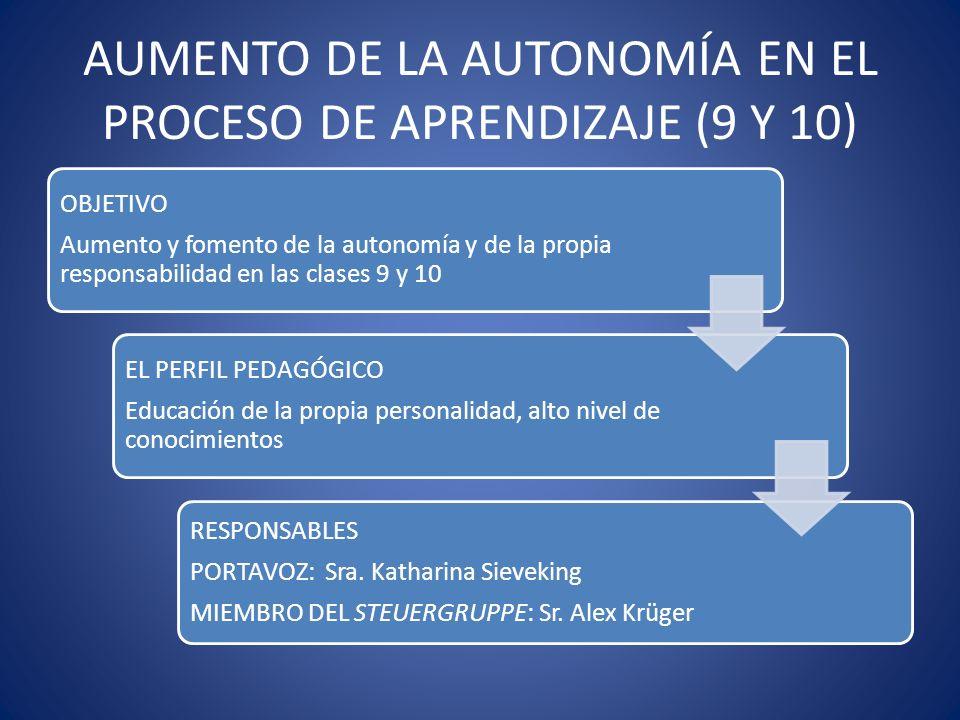 AUMENTO DE LA AUTONOMÍA EN EL PROCESO DE APRENDIZAJE (9 Y 10) OBJETIVO Aumento y fomento de la autonomía y de la propia responsabilidad en las clases