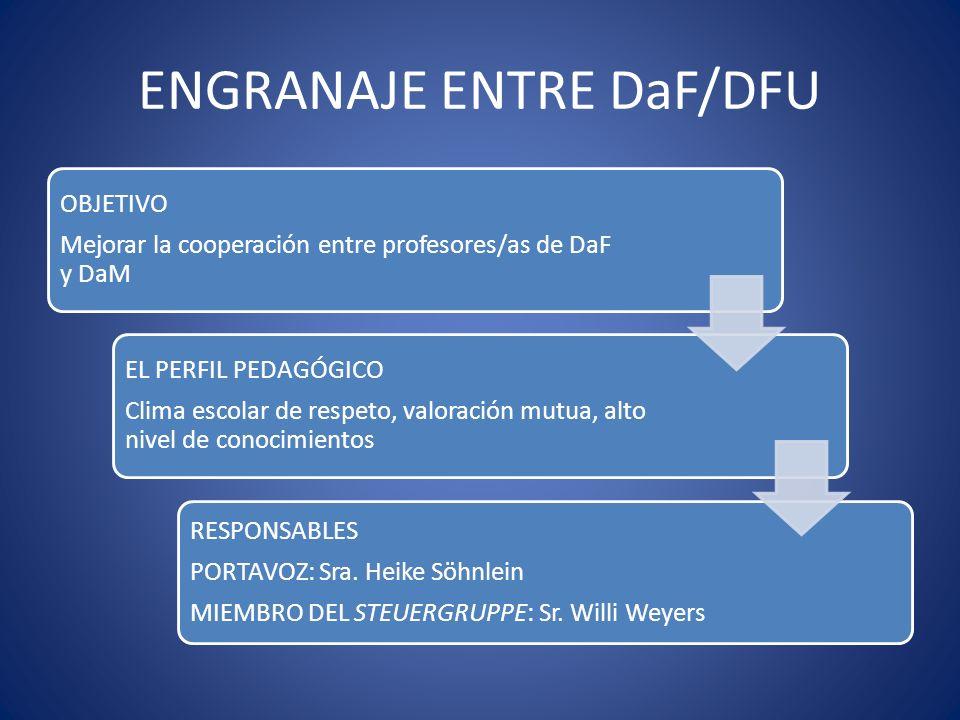 ENGRANAJE ENTRE DaF/DFU OBJETIVO Mejorar la cooperación entre profesores/as de DaF y DaM EL PERFIL PEDAGÓGICO Clima escolar de respeto, valoración mut