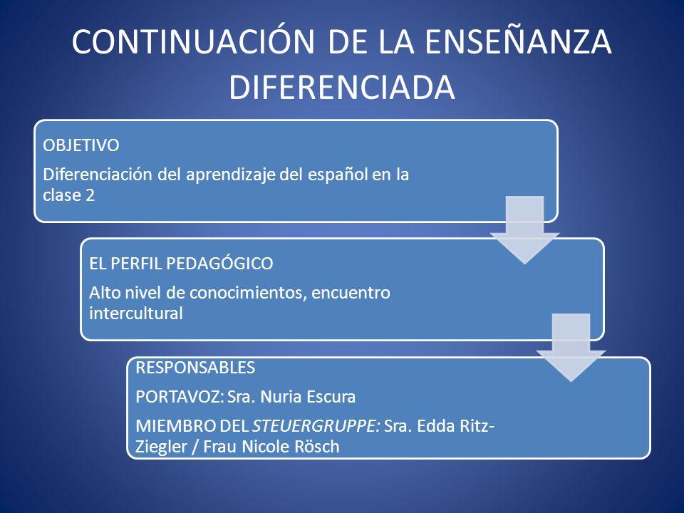 CONTINUACIÓN DE LA ENSEÑANZA DIFERENCIADA OBJETIVO Diferenciación del aprendizaje del español en la clase 2 EL PERFIL PEDAGÓGICO Alto nivel de conocim
