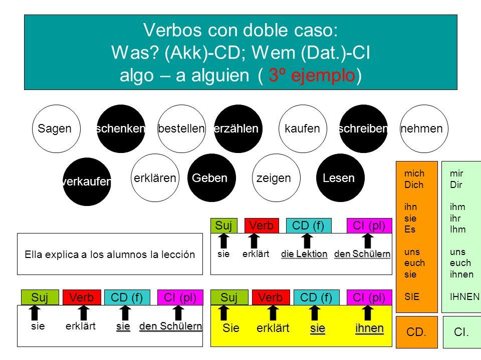 Verbos con doble caso: Was? (Akk)-CD; Wem (Dat.)-CI algo – a alguien ( 3º ejemplo) erklärenLesen kaufenschreibenSagenbestellen verkaufen schenken Gebe