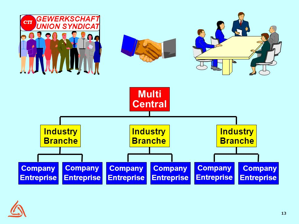 13 Multi Central Company Entreprise Company Entreprise Company Entreprise Company Entreprise Company Entreprise Company Entreprise Industry Branche Industry Branche Industry Branche