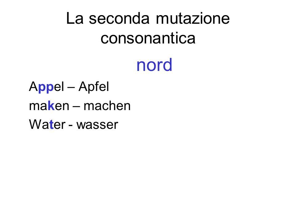 La seconda mutazione consonantica nord Appel – Apfel maken – machen Water - wasser