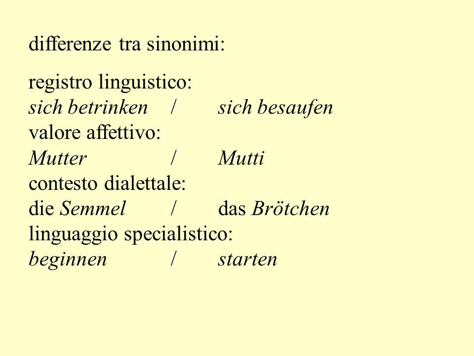differenze tra sinonimi: registro linguistico: sich betrinken / sich besaufen valore affettivo: Mutter / Mutti contesto dialettale: die Semmel / das Brötchen linguaggio specialistico: beginnen/starten