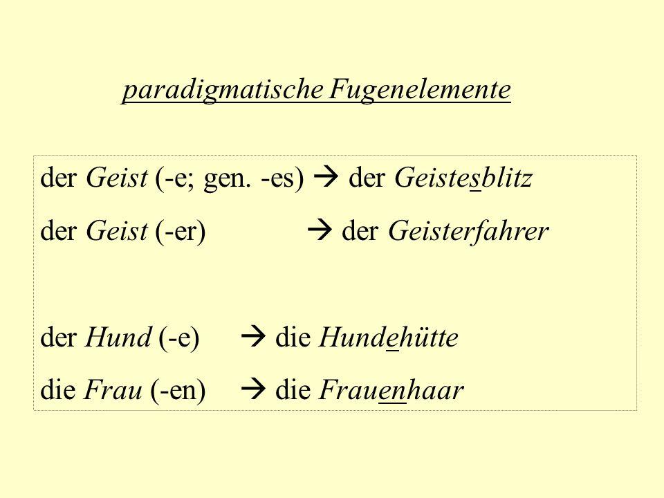 der Geist (-e; gen.