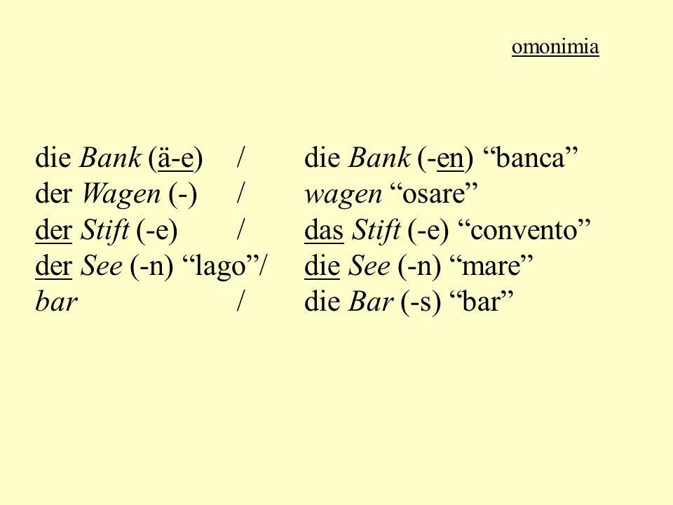 die Bank (ä-e) / die Bank (-en) banca der Wagen (-) / wagen osare der Stift (-e) / das Stift (-e) convento der See (-n) lago/ die See (-n) mare bar /