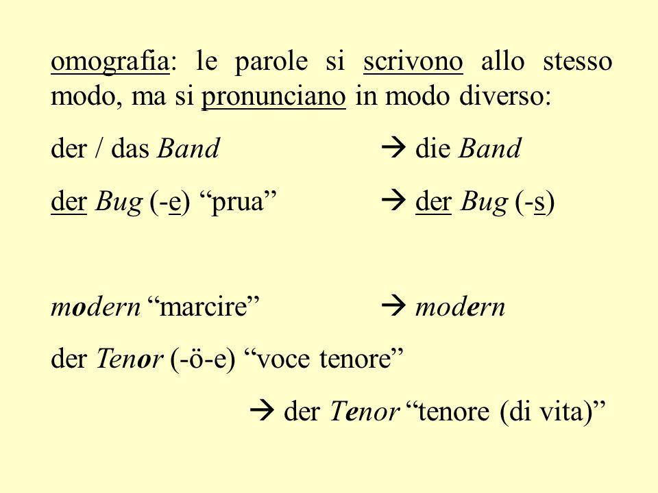 omografia: le parole si scrivono allo stesso modo, ma si pronunciano in modo diverso: der / das Band die Band der Bug (-e) prua der Bug (-s) modern marcire modern der Tenor (-ö-e) voce tenore der Tenor tenore (di vita)