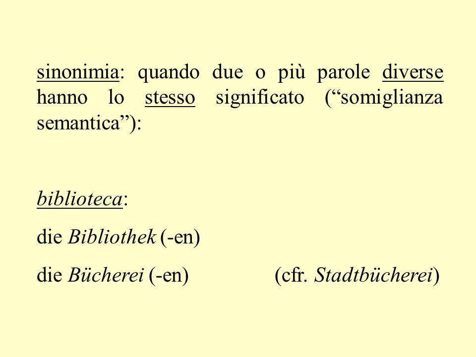 sinonimia: quando due o più parole diverse hanno lo stesso significato (somiglianza semantica): biblioteca: die Bibliothek (-en) die Bücherei (-en) (c