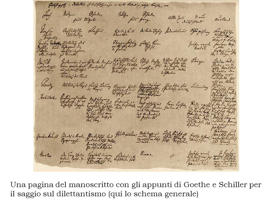 Una pagina del manoscritto con gli appunti di Goethe e Schiller per il saggio sul dilettantismo (qui lo schema generale)