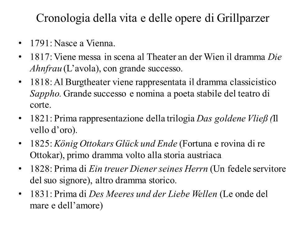 1834: Al Burgtheater viene messo in scena Das Traum, ein Leben (Il sogno, una vita), favola drammatica ispirata alla tradizione del barocco spagnolo, ultimo grande successo di pubblico.