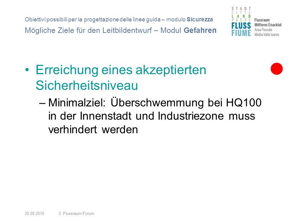 30.09.20103. Flussraum-Forum Mögliche Ziele für den Leitbildentwurf – Modul Gefahren Erreichung eines akzeptierten Sicherheitsniveau –Minimalziel: Übe