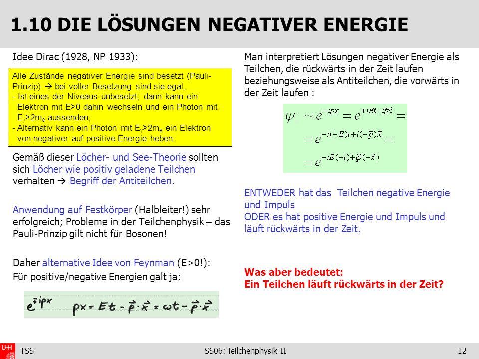 TSS SS06: Teilchenphysik II12 Idee Dirac (1928, NP 1933): Gemäß dieser Löcher- und See-Theorie sollten sich Löcher wie positiv geladene Teilchen verha