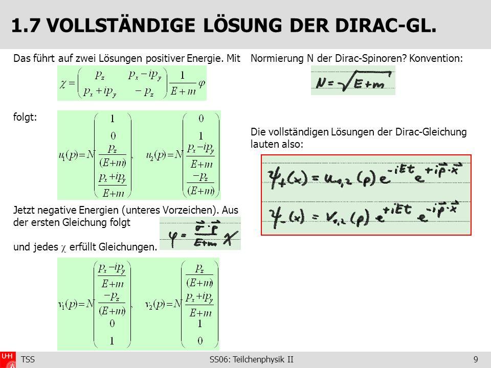 TSS SS06: Teilchenphysik II10 Spezialfall 1: Impuls in +z-Richtung: Explizite Form der Spinoren: Anwendung des Spin-Operators S 3 auf u 1 etc.: Analog: S 3 u 2 =-½u 2, S 3 v 1 =-½v 21, S 3 v 2 =½v 2 Dirac-Gleichung liefert korrekten Spin ½.