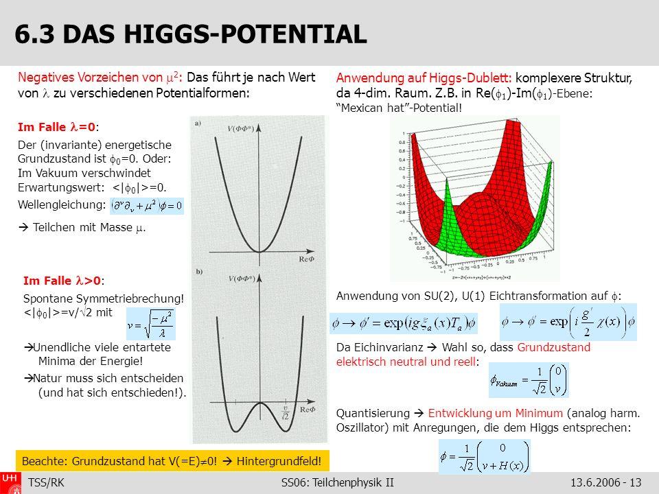 TSS/RK SS06: Teilchenphysik II 13.6.2006 - 13 Negatives Vorzeichen von 2 : Das führt je nach Wert von zu verschiedenen Potentialformen: 6.3 DAS HIGGS-