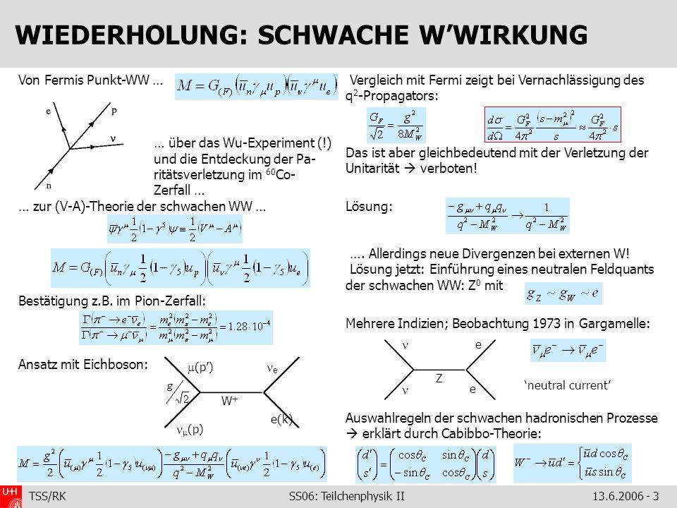 TSS/RK SS06: Teilchenphysik II 13.6.2006 - 3 Von Fermis Punkt-WW … … über das Wu-Experiment (!) und die Entdeckung der Pa- ritätsverletzung im 60 Co-