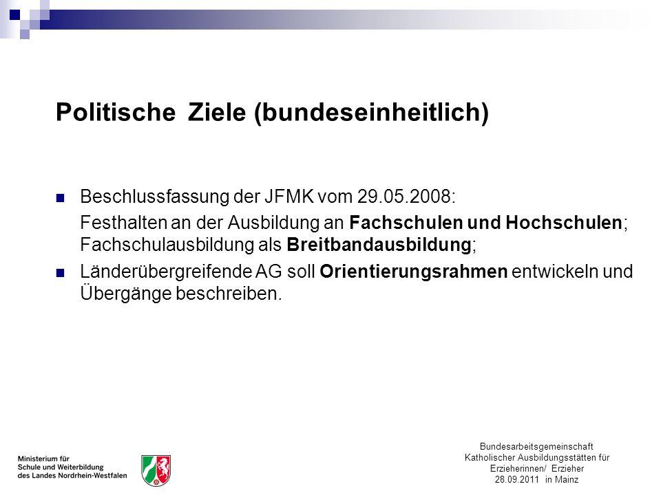Bundesarbeitsgemeinschaft Katholischer Ausbildungsstätten für Erzieherinnen/ Erzieher 28.09.2011 in Mainz Politische Ziele (bundeseinheitlich) Beschlu
