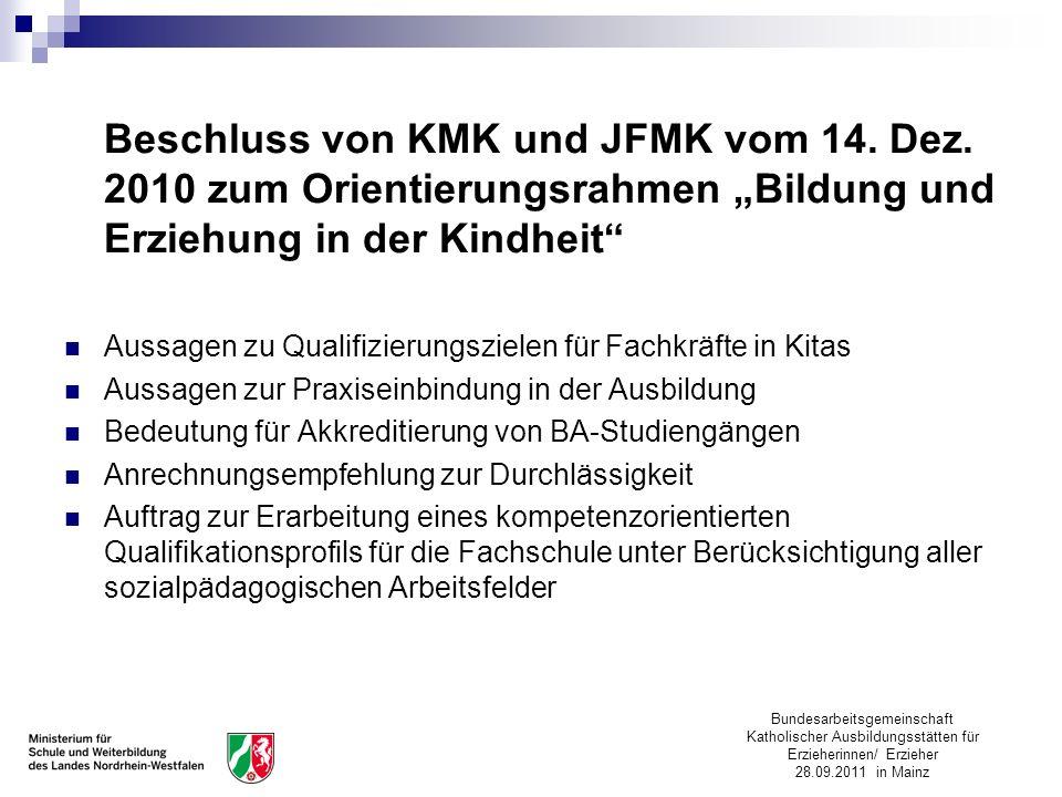 Bundesarbeitsgemeinschaft Katholischer Ausbildungsstätten für Erzieherinnen/ Erzieher 28.09.2011 in Mainz Beschluss von KMK und JFMK vom 14. Dez. 2010