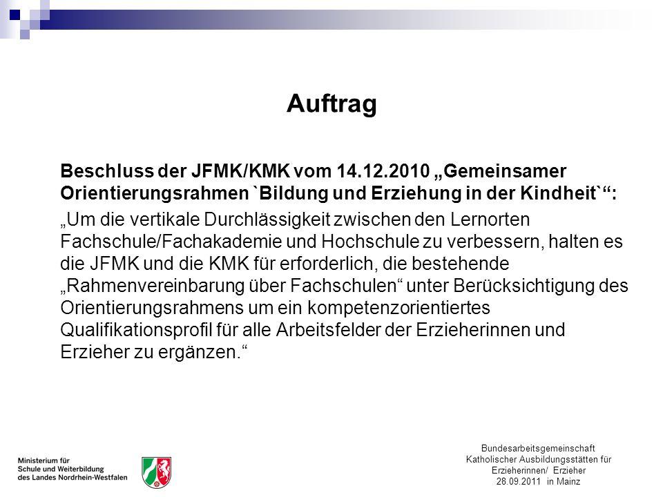 Bundesarbeitsgemeinschaft Katholischer Ausbildungsstätten für Erzieherinnen/ Erzieher 28.09.2011 in Mainz Auftrag Beschluss der JFMK/KMK vom 14.12.201