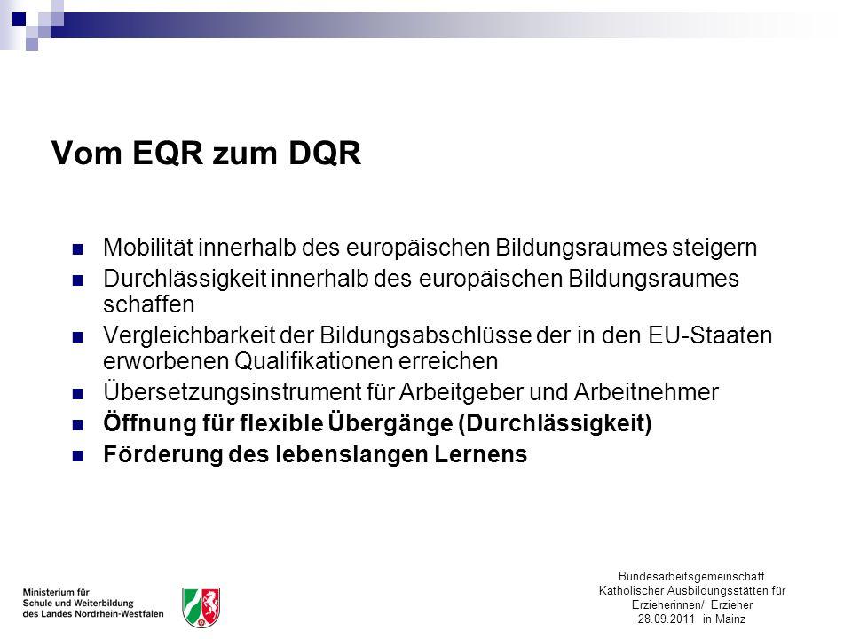 Bundesarbeitsgemeinschaft Katholischer Ausbildungsstätten für Erzieherinnen/ Erzieher 28.09.2011 in Mainz Vom EQR zum DQR Mobilität innerhalb des euro